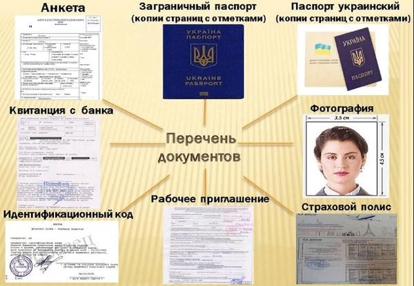 перечень документов для работы в Польше
